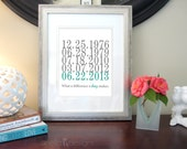 What a difference a day makes, Subway Art, wedding gift, family dates, special date art
