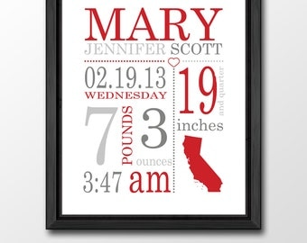 personalized baby gifts baby room decor baby birth announcement birth stats wall art baby nursery wall art baby boy nursery new mom gift