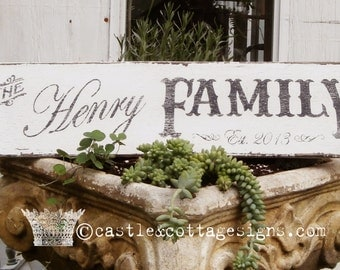 Custom Family sign Vintage with Established date original design handpainted