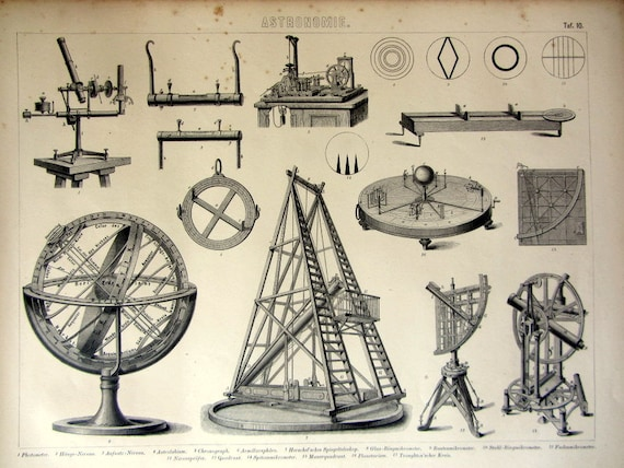 Items similar to 1859 Antique Astronomical Instruments ...