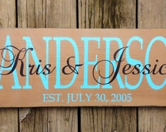 Personalized Family name sign. Established sign.