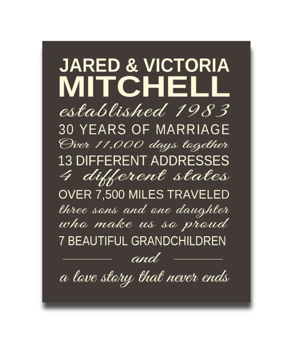 Wedding Gifts By Years Of Marriage : 25th Wedding Anniversary Gift, 25 Years Anniversary Silver Anniversary ...