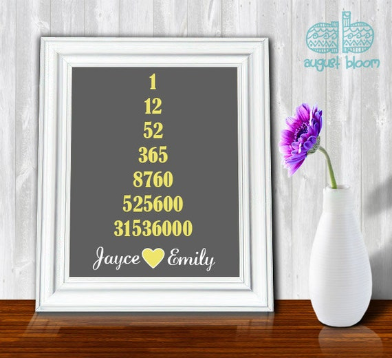 1 Year Wedding Anniversary Gifts Traditional : One Year Anniversary Gift 1 Year by AugustBloomDesigns on Etsy