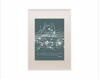 Science art - Physics - Niels Bohr's inspiring quote with particles' collision poster print on paper or canvas up to A0 size