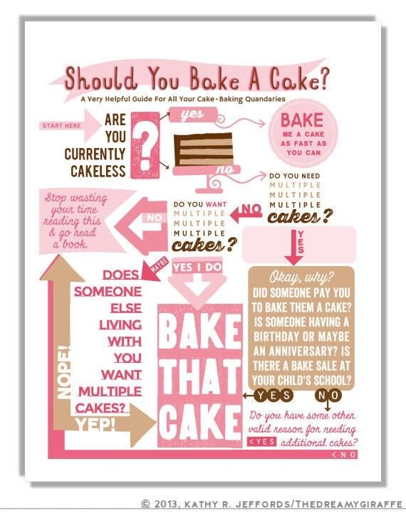 funny kitchen art decor baker gift idea bake a by