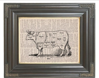 Cuts of beef diagram Butcher shop meat cuts printed on dictionary page dictionary art print wall decor Digital art Item No 667