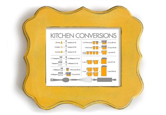 Kitchen Conversion Chart Cooking Art Print Measuring Cup Fork – Cooking Conversion Chart