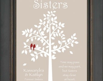 SISTERS gift print - Personalized gift for your Sister - Wedding Gift ...