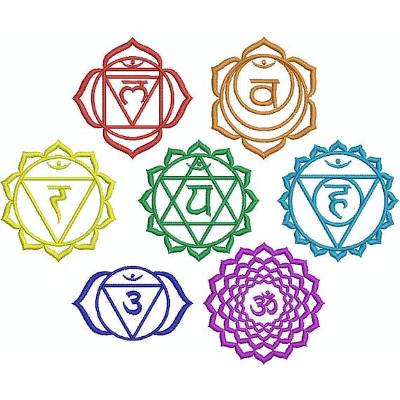 Yoga Reiki Seven Chakras Symbols chart Poster von