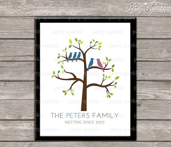 Printable Family Wall Decor : Printable family tree wall art home decor custom design