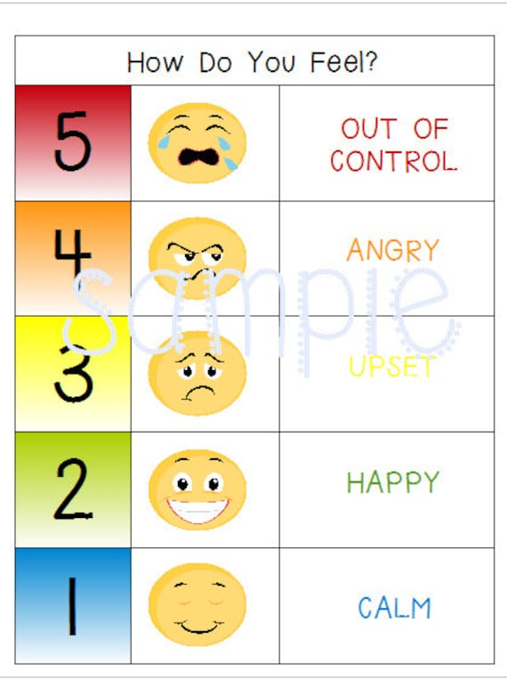 Emotions Feelings Chart Special Needs Autism Speech Delay
