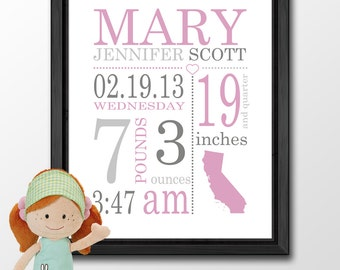 Canvas birth stats wall art baby girl pink nursery art pink pink gray baby announcement wall art baby stats wall art print or canvas birth negle Gallery