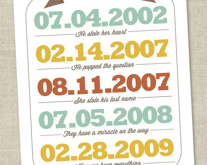 Family dates - Important anniversary birth dates - personalized printable digital file - custom colors