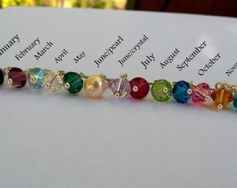 Birthstone crystals