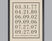Important Date Print, Family Important Dates, Anniversary Gift for Wife / Husband, Custom Dates, Wedding, Anniversary, 8x10, 11x14, 16x20