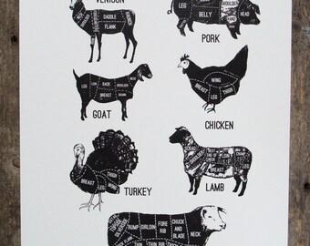 Meat Cuts Kitchen Print