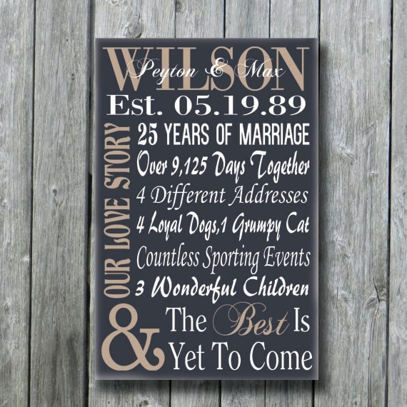 25th Wedding Anniversary Gifts For Wife: Personalized 5th 15th 25th 50th Anniversary Gift Wedding