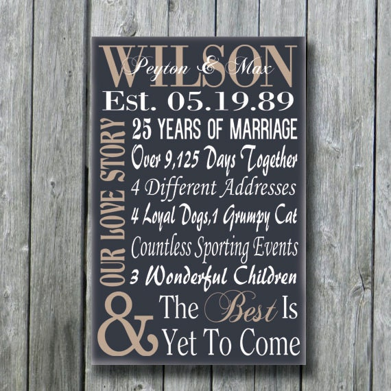 Personalised 50th Wedding Anniversary Gifts: Personalized 5th 15th 25th 50th Anniversary Gift Wedding