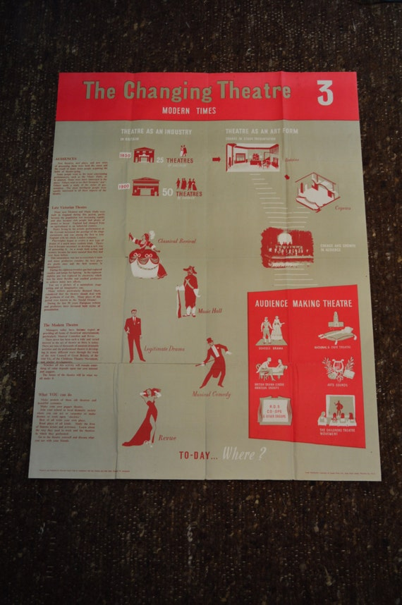 vintage educational poster the changing theatre by