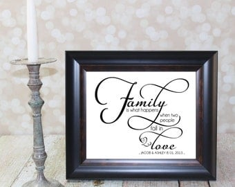 Custom Sign. Family is what happens when two people fall in Love. Personalized with Names & Date. Anniversary Gift. Digital Printable Sign