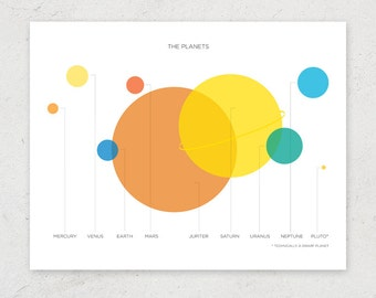 Planets Of Our Solar System - Space & Science Art Print