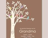 """Christmas Gift My Greatest Blessings Call Me Grandma Gift for Grandma Family Tree Print for Mom Gift from Grandchildren - 8""""x10"""""""