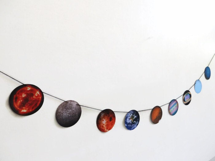 Solar System Banner Hanging Planet Bunting Outer By