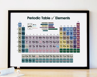 Periodic Table of Elements Type1
