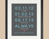 Valentine Gift for Wife, Unique Wedding Anniversary Gift, Important Date Art, Anniversary Gift for Wife, Subway Dates, Custom Dates