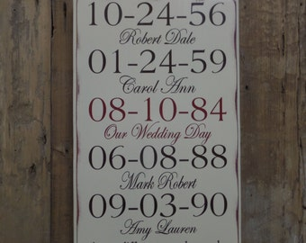 Important Date Custom Wood Sign, 5th Anniversary Gift, Personalized Wedding Gift, Engagement Gift - Edwardian