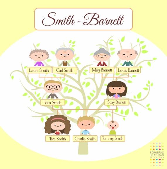 Custom cartoon family tree - Arbre genealogique dessin ...