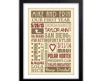 Anniversary Gift - First Anniversary Gift - Wedding Gift - Gift For Him - Couples Wall Art - Love Art Print  - Our First Year Print