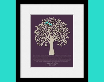 Gift Print for Mom and Dad, Gift Print for His Mom and Dad, Thank You Mom and Dad, Thank You Gift for Parents, Thank You Poem for Parents
