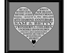 Gift Ideas 60th Wedding Anniversary Parents : ... AnniversaryParents Anniversary GiftGrandparents Anniversary Gift