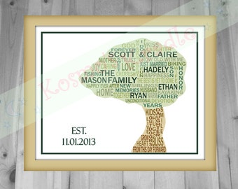 Wedding Gift Ideas Blended Family : ... Gift / Blended Family Gift / Wedding Word Art / Wedding Gift Ideas