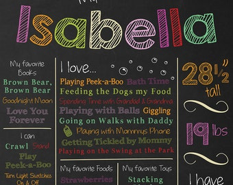 First Birthday Chalkboard Sign - 1st Birthday Chalkboard Poster - Printable & Personalized - 1st Birthday Deco