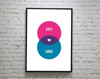 PERSONALISED venn diagram love art print, names poster, valentines gift, engagement, anniversary, couple, boyfriend, girlfriend, present