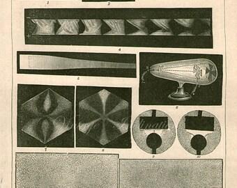 1894 ELECTRICITY chart b/w lithograph original antique science print