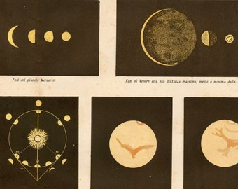 1907 Large Italian Chromolithograph of the Planets
