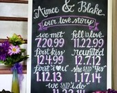 """Love Story Chalkboard Painted Wedding Sign 18"""" x 24"""""""