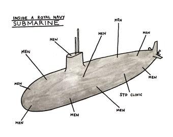 Inside a Royal Navy Submarine - Limited Edition Print