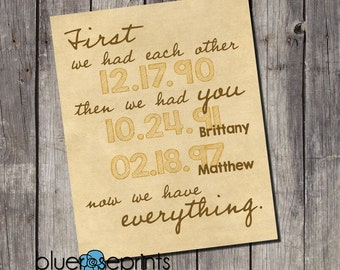 First We Had Each Other Home Decor Important Dates Printable Wall Art