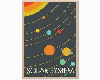 PLACES | Solar System Poster : Modern Illustration Retro Art Wall Decor Print