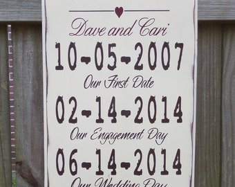 Love Story,  Important Date Custom Wood Sign,  Anniversary Gift, Personalized Wedding Gift, Engagement Gift - Brooke