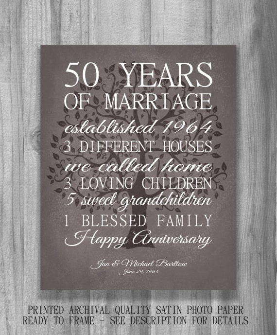 Wedding Gifts By Years Married : ... Year Anniversary Gift Personalized with Life Story Marriage Art Modern