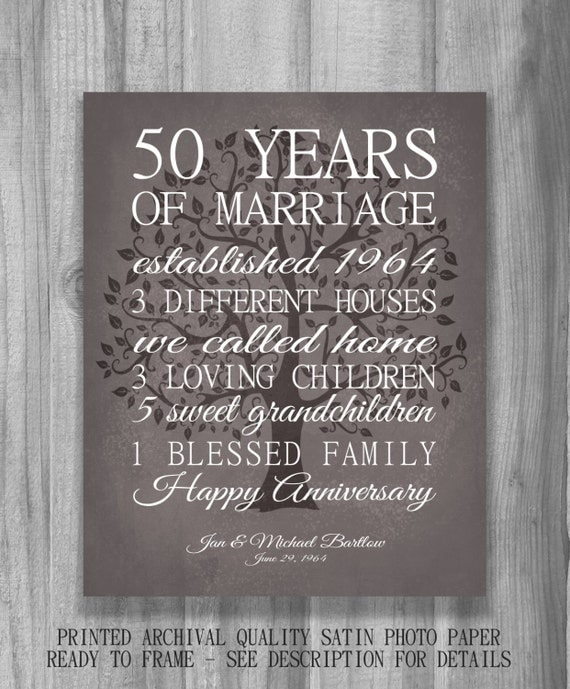 50th anniversary gift for parents keepsake 50 year anniversary