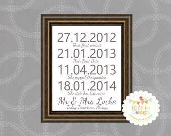 Wedding Present, dates, anniversary, gift, custom print, keepsake