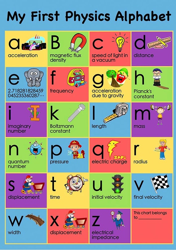 Classroom Decoration Ideas For High School English ~ My first english physics alphabet poster wall art kids baby