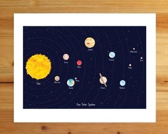 8.5 x 11 Solar System Print