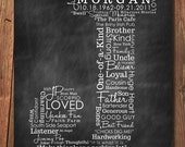 Anniversary Gift for husband or wife - Custom Word Cloud Poster Design - Custom Shape - Perfect for Anniversary or Birthday Gifts